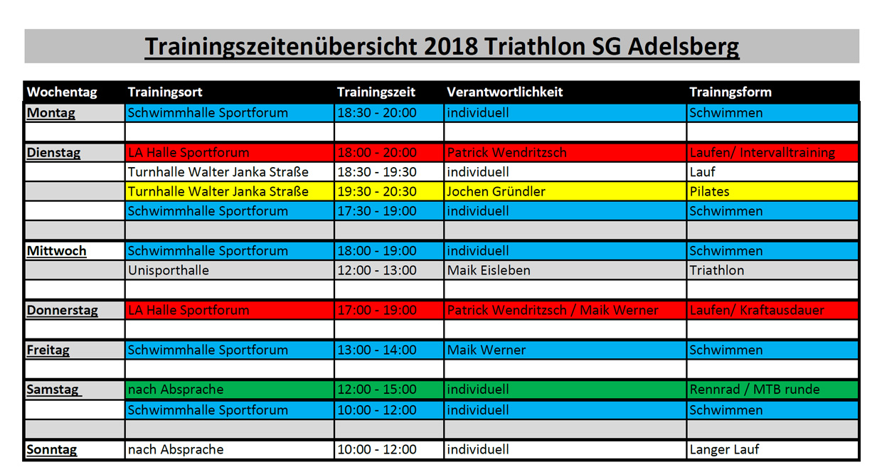 Trainingszeiten 2018 Triathlon SG Adelsberg